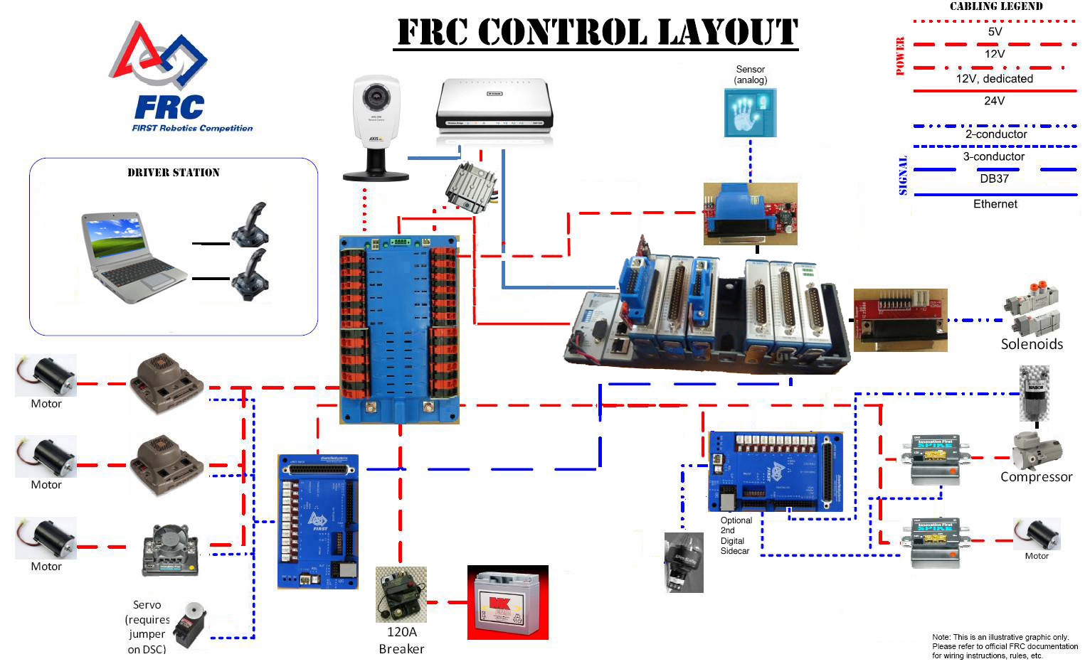 2012FRCControlSystemData PowerChart_cRIO I electric training slides [archive] chief delphi frc wiring diagram at crackthecode.co