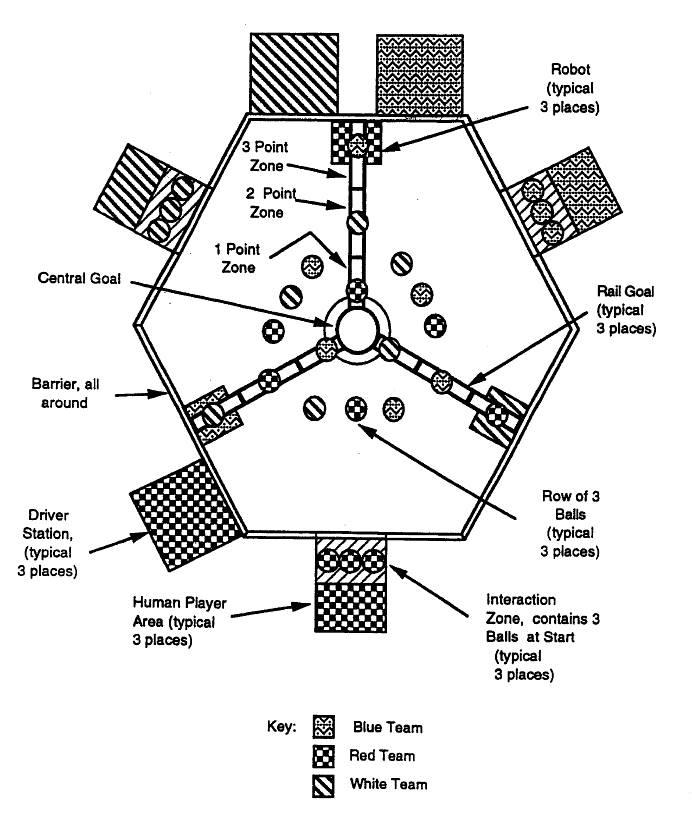 <i>FIRST</i> 1998 LADDER LOGIC™ Field
