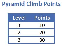 2013 FIRST Robotics Competition Ultimate Ascent Pyramid Scoring