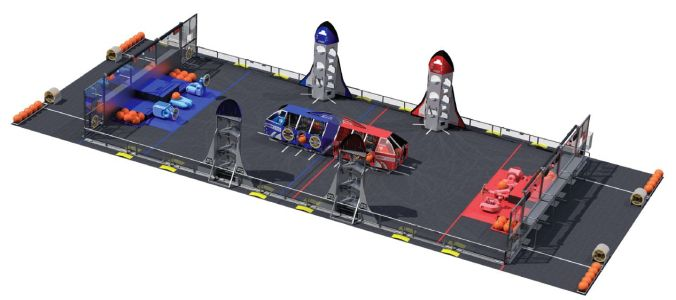 2019 FIRST Robotics Competition Destination: Deep Space field